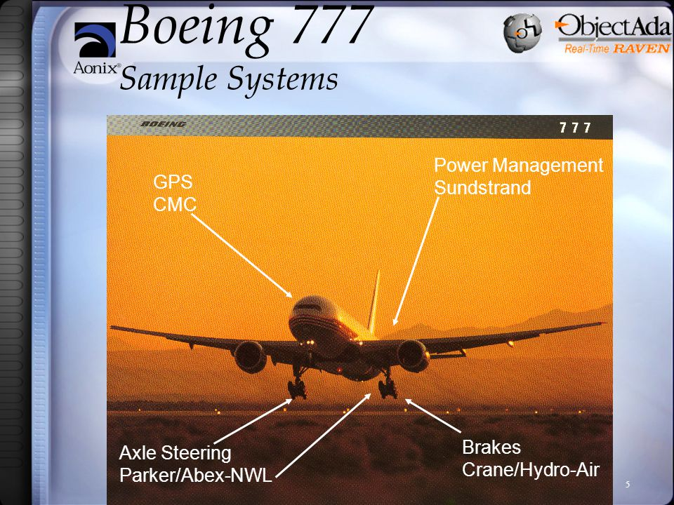Internal Use Only5 Brakes Crane/Hydro-Air Axle Steering Parker/Abex-NWL GPS CMC Power Management Sundstrand Boeing 777 Sample Systems