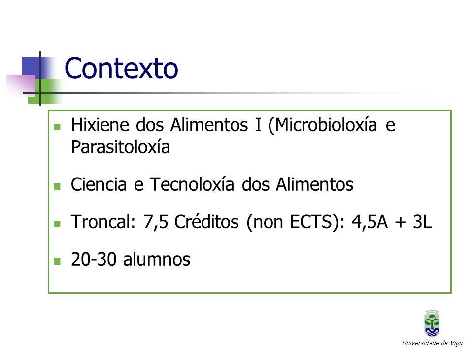 Contexto Hixiene dos Alimentos I (Microbioloxía e Parasitoloxía Ciencia e Tecnoloxía dos Alimentos Troncal: 7,5 Créditos (non ECTS): 4,5A + 3L 20-30 alumnos Universidade de Vigo