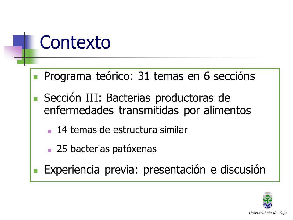 Contexto Programa teórico: 31 temas en 6 seccións Sección III: Bacterias productoras de enfermedades transmitidas por alimentos 14 temas de estructura similar 25 bacterias patóxenas Experiencia previa: presentación e discusión Universidade de Vigo