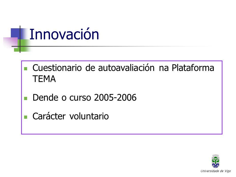Innovación Cuestionario de autoavaliación na Plataforma TEMA Dende o curso 2005-2006 Carácter voluntario Universidade de Vigo