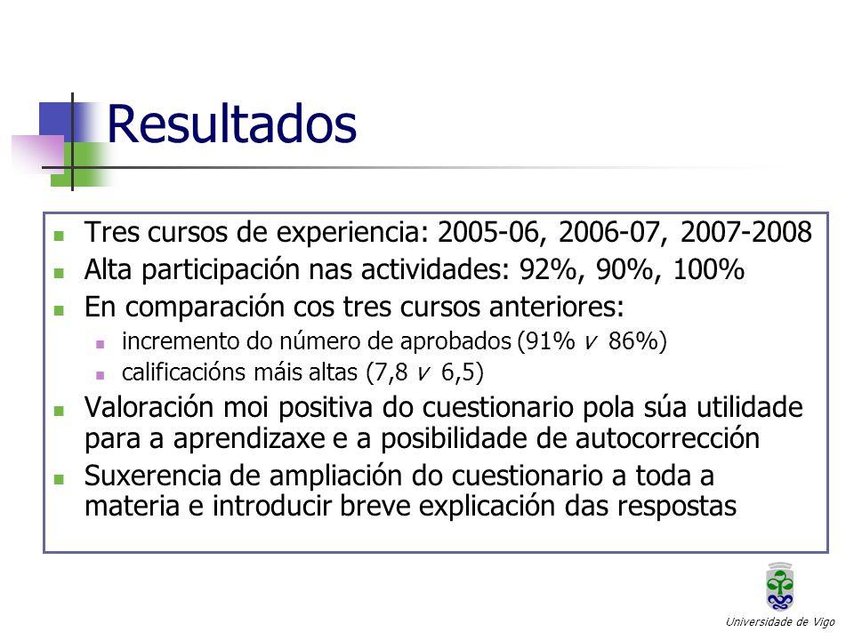 Resultados Universidade de Vigo Tres cursos de experiencia: 2005-06, 2006-07, 2007-2008 Alta participación nas actividades: 92%, 90%, 100% En comparación cos tres cursos anteriores: incremento do número de aprobados (91% v 86%) calificacións máis altas (7,8 v 6,5) Valoración moi positiva do cuestionario pola súa utilidade para a aprendizaxe e a posibilidade de autocorrección Suxerencia de ampliación do cuestionario a toda a materia e introducir breve explicación das respostas