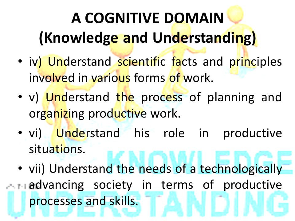 A COGNITIVE DOMAIN (Knowledge and Understanding) iv) Understand scientific facts and principles involved in various forms of work. v) Understand the p
