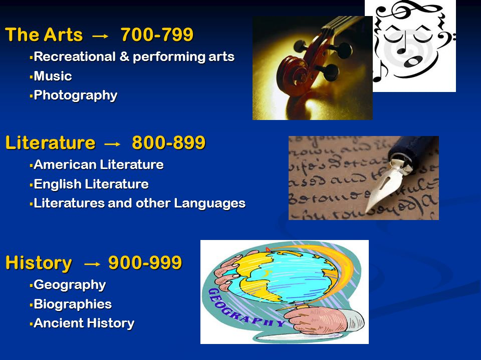 The Arts 700-799  Recreational & performing arts  Music  Photography Literature 800-899  American Literature  English Literature  Literatures and other Languages History 900-999  Geography  Biographies  Ancient History