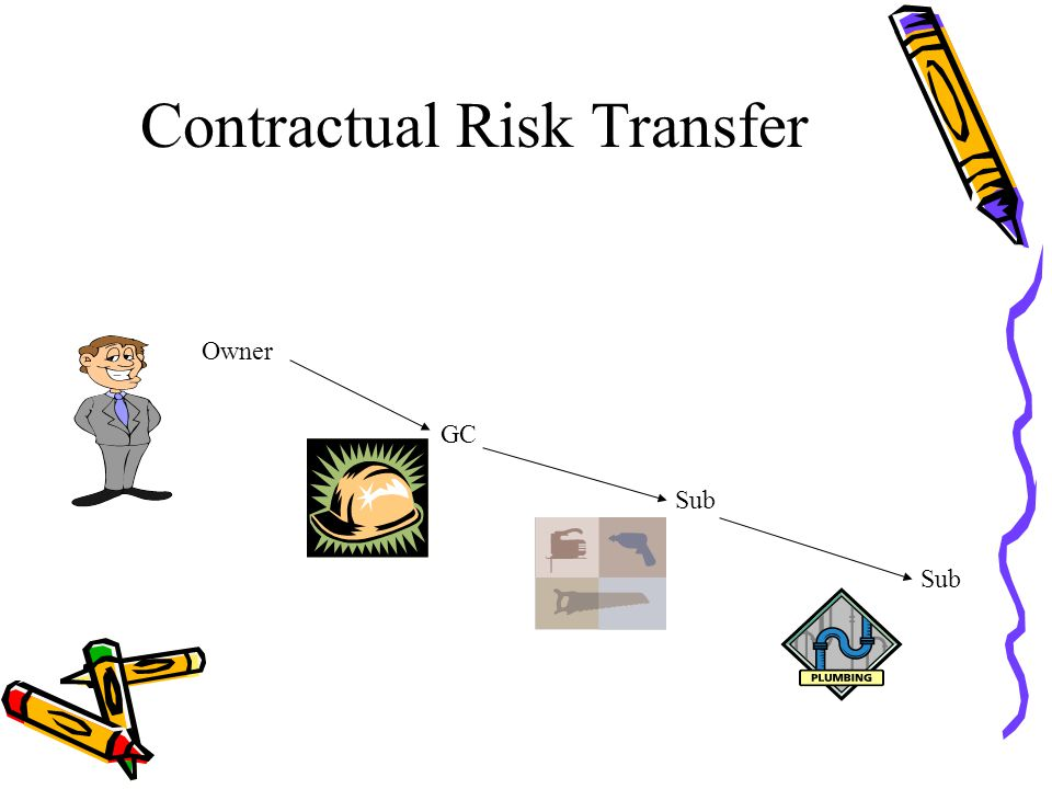 Contractual Risk Transfer Owner GC Sub