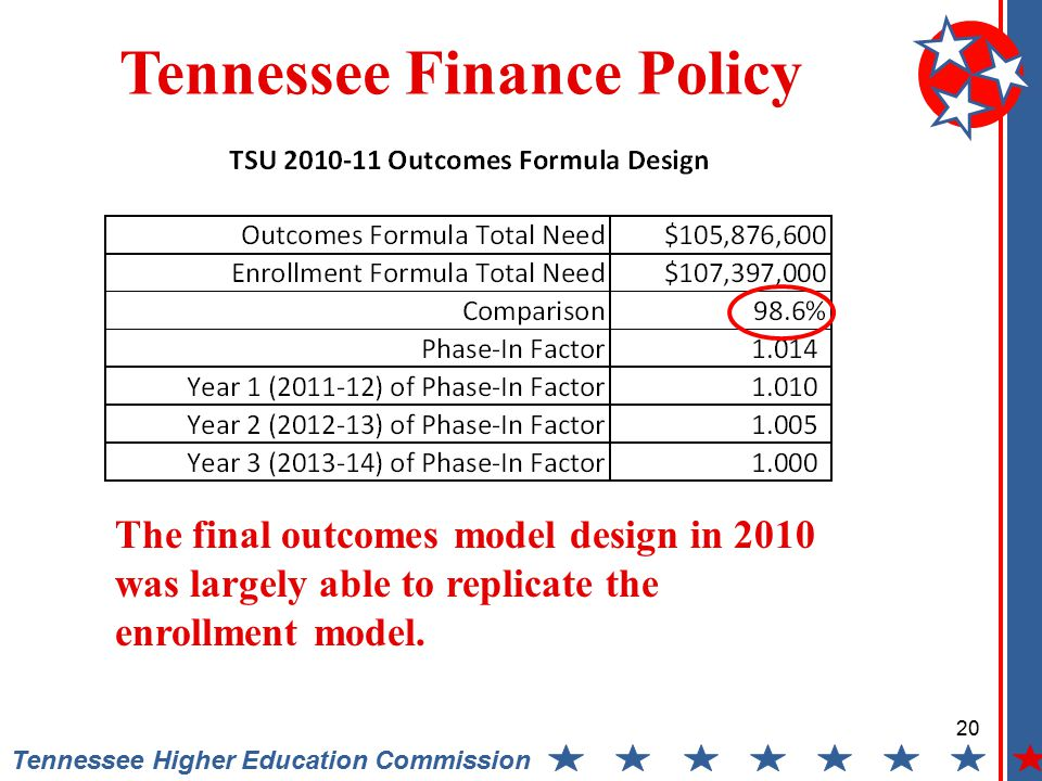 20 Tennessee Higher Education Commission Tennessee Finance Policy The final outcomes model design in 2010 was largely able to replicate the enrollment model.