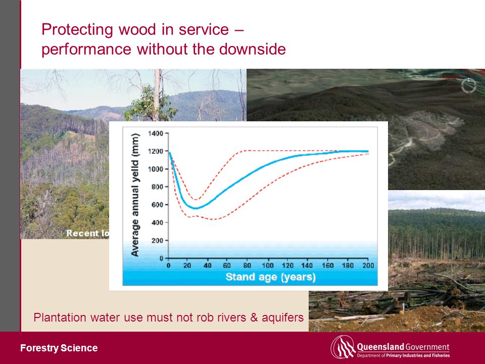 Forestry Science Protecting wood in service – performance without the downside Protection systems must be harmless to environment Supercritical CO 2 impregnation (1 plant only - in Denmark) No swelling, no re-seasoning, no re-dressing, treating 'final form' timber Currently using dual triazoles + permethrin, excellent non-metallic system Closed system recycles CO 2 solvent - no solvent costs, no VOC emitted.