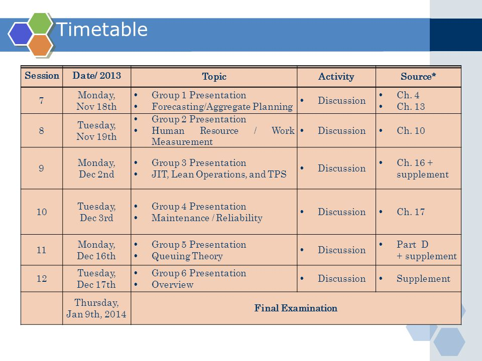 Timetable SessionDate/ 2013 TopicActivitySource* 7 Monday, Nov 18th  Group 1 Presentation  Forecasting/Aggregate Planning  Discussion  Ch.