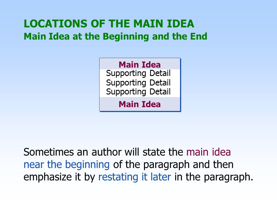 Main Idea at the Beginning and the End LOCATIONS OF THE MAIN IDEA Supporting Detail Main Idea Sometimes an author will state the main idea near the beginning of the paragraph and then emphasize it by restating it later in the paragraph.