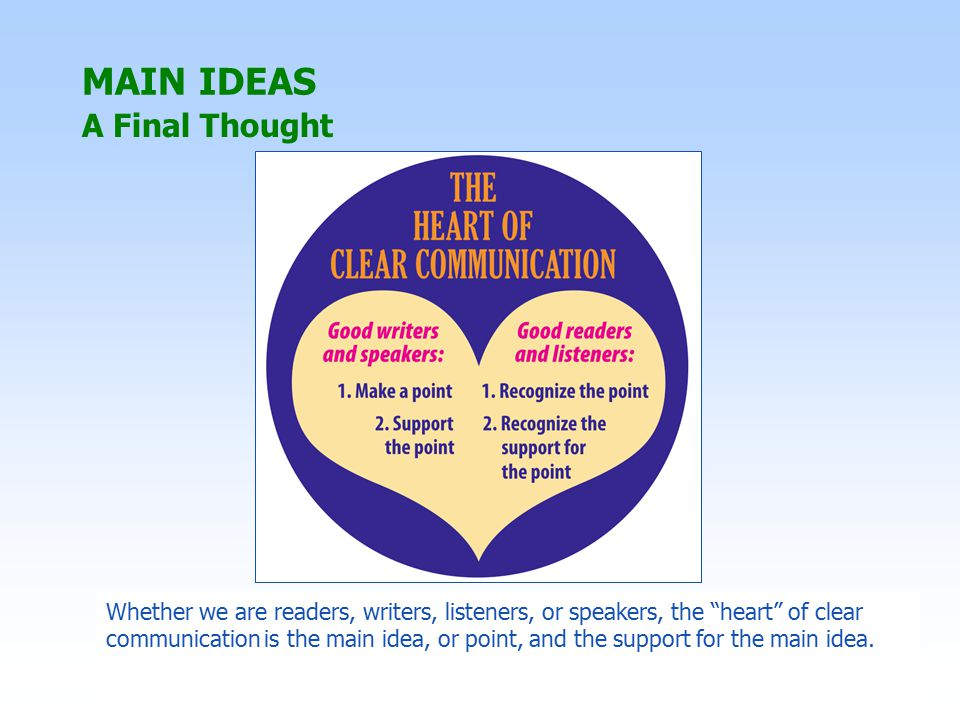 A Final Thought MAIN IDEAS Whether we are readers, writers, listeners, or speakers, the heart of clear communication is the main idea, or point, and the support for the main idea.