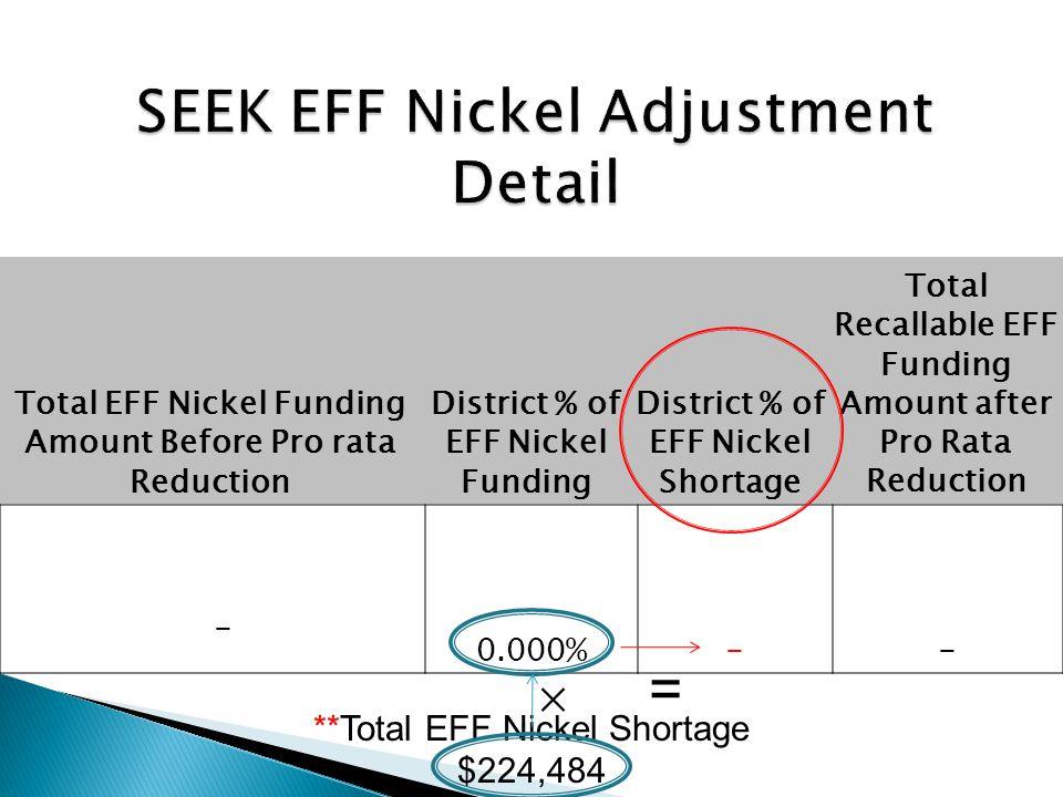 Total EFF Nickel Funding Amount Before Pro rata Reduction District % of EFF Nickel Funding District % of EFF Nickel Shortage Total Recallable EFF Fund