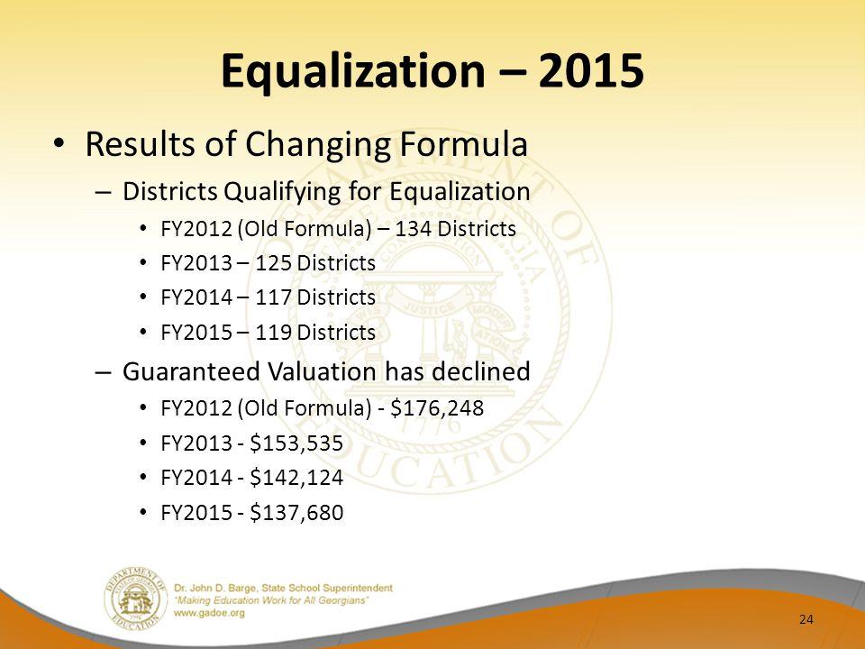 Equalization – 2015 Results of Changing Formula – Districts Qualifying for Equalization FY2012 (Old Formula) – 134 Districts FY2013 – 125 Districts FY