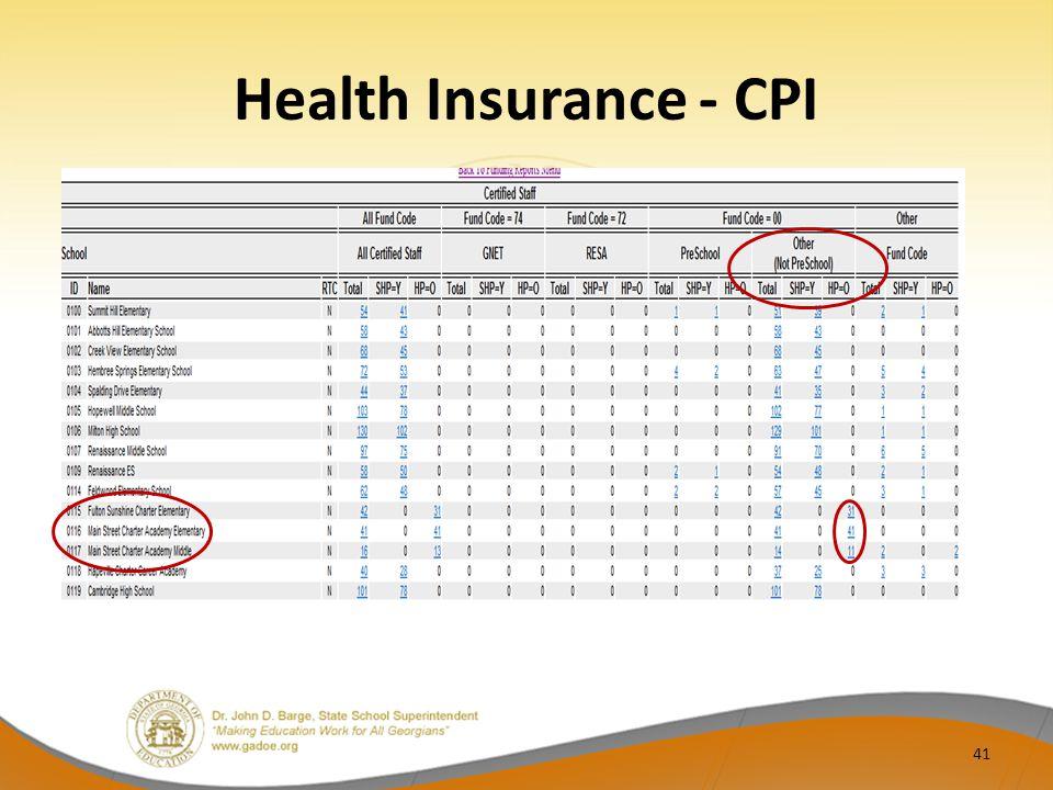 Health Insurance - CPI 41