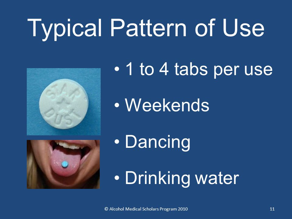 11 Typical Pattern of Use 1 to 4 tabs per use Weekends Dancing Drinking water © Alcohol Medical Scholars Program 2010