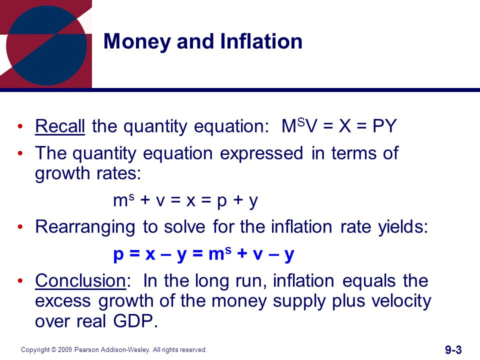 Copyright © 2009 Pearson Addison-Wesley. All rights reserved. 9-3 Money and Inflation Recall the quantity equation: M S V = X = PY The quantity equati