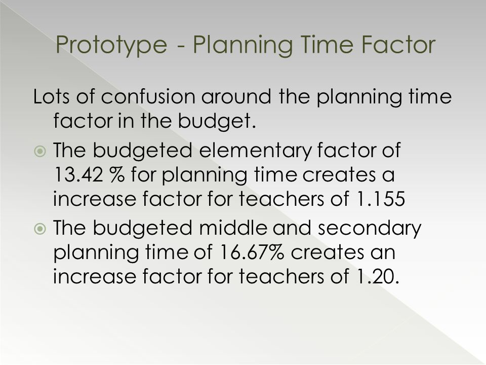 Lots of confusion around the planning time factor in the budget.