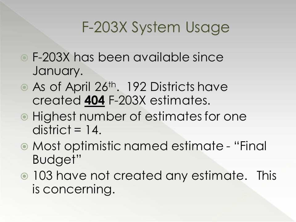  F-203X has been available since January.  As of April 26 th.