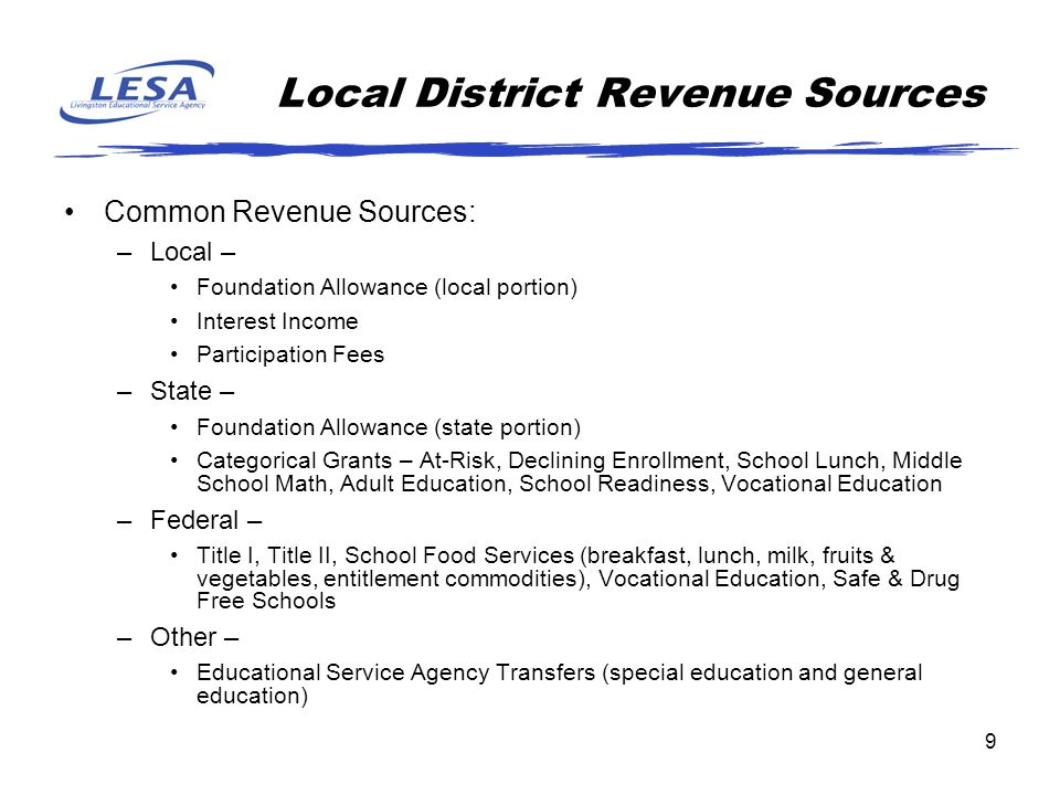 9 Local District Revenue Sources Common Revenue Sources: –Local – Foundation Allowance (local portion) Interest Income Participation Fees –State – Foundation Allowance (state portion) Categorical Grants – At-Risk, Declining Enrollment, School Lunch, Middle School Math, Adult Education, School Readiness, Vocational Education –Federal – Title I, Title II, School Food Services (breakfast, lunch, milk, fruits & vegetables, entitlement commodities), Vocational Education, Safe & Drug Free Schools –Other – Educational Service Agency Transfers (special education and general education)