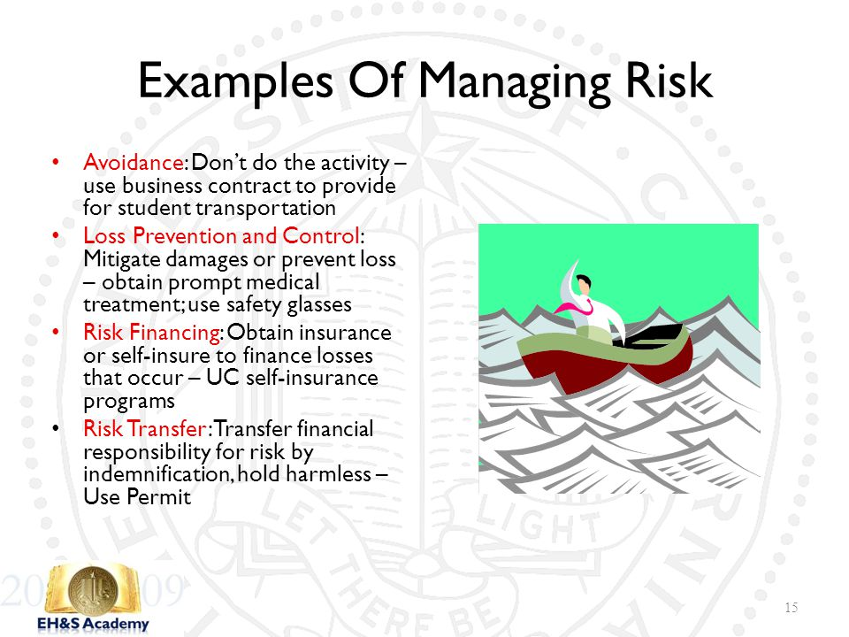 Examples Of Managing Risk 15 Avoidance: Don't do the activity – use business contract to provide for student transportation Loss Prevention and Contro