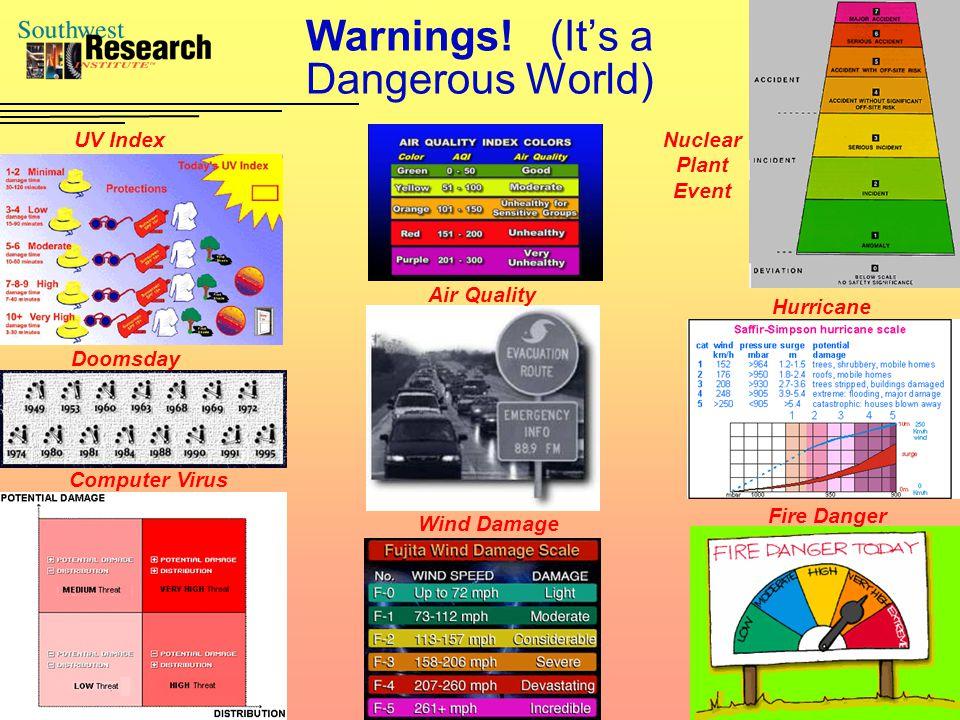 Warnings.
