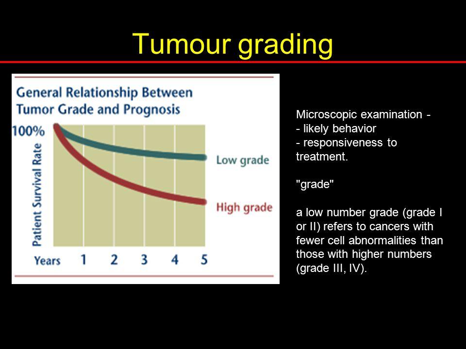 Tumour grading Microscopic examination - - likely behavior - responsiveness to treatment.