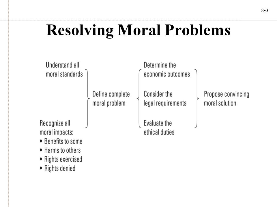 8-3 Resolving Moral Problems
