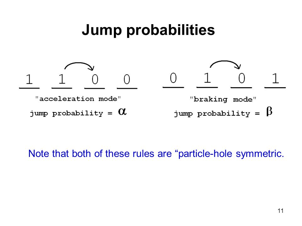 "11 Jump probabilities Note that both of these rules are ""particle-hole symmetric."