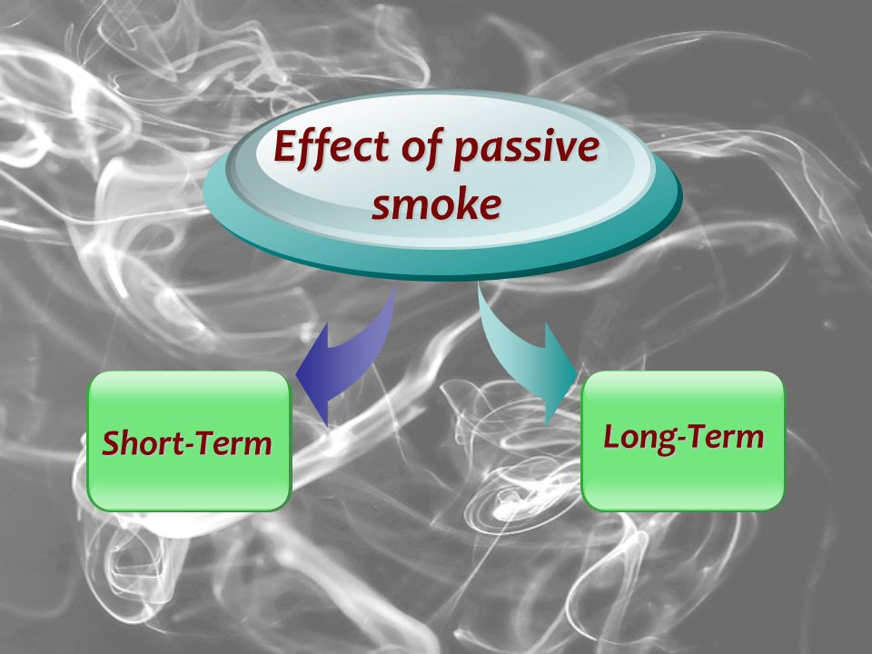 Effect of passive smoke Long-Term Short-Term