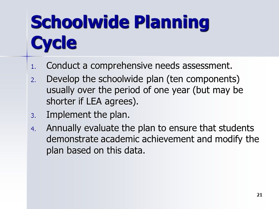 Schoolwide Planning Cycle 1. Conduct a comprehensive needs assessment.