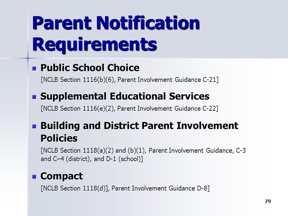Parent Notification Requirements Public School Choice Public School Choice [NCLB Section 1116(b)(6), Parent Involvement Guidance C-21] Supplemental Ed