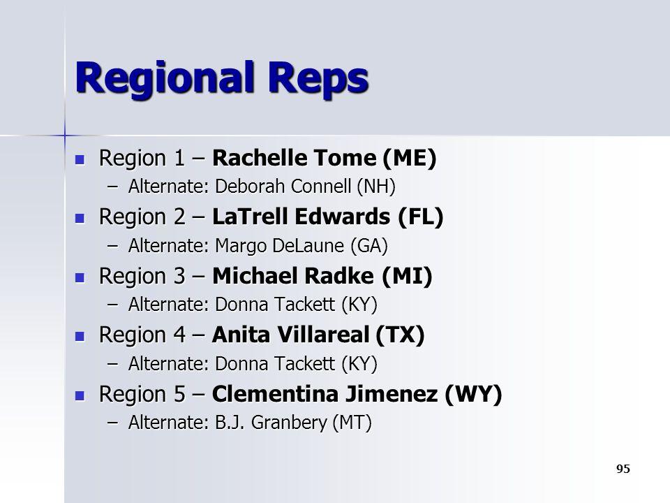 Regional Reps Region 1 – Rachelle Tome (ME) Region 1 – Rachelle Tome (ME) –Alternate: Deborah Connell (NH) Region 2 – LaTrell Edwards (FL) Region 2 –
