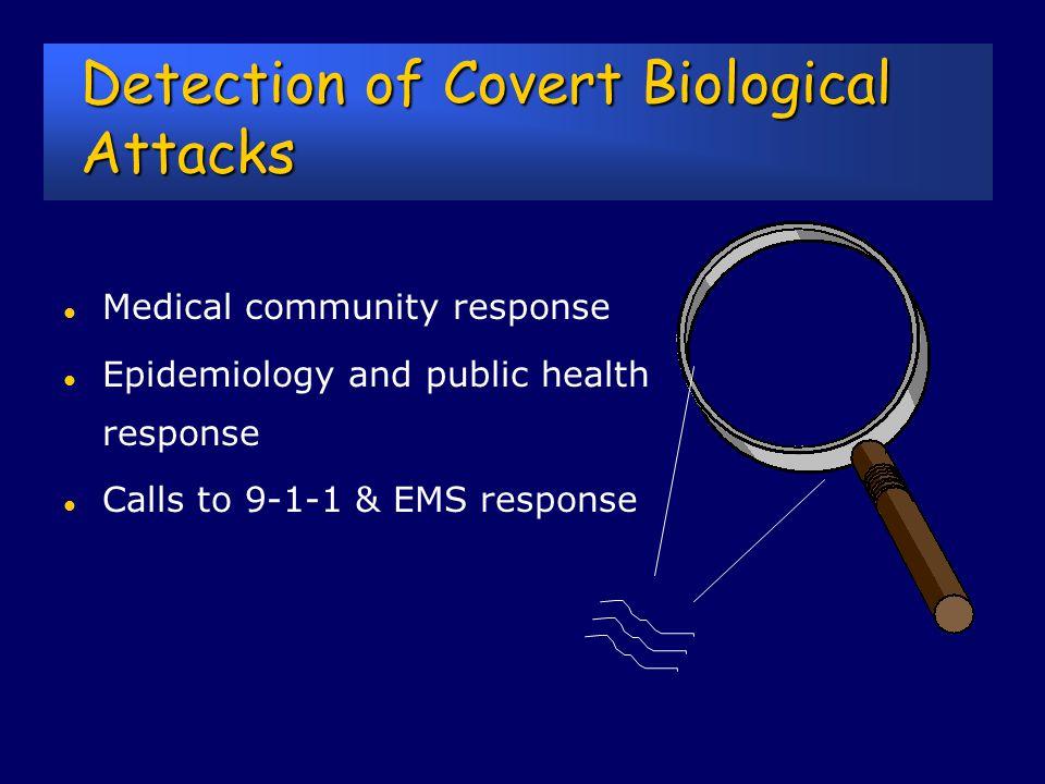 Agencies Involved Locally l EMA l EMS l Fire l Health Dept l Hospital l Law Enforcement l Poison Control State & Federal l CDC l EMA l FBI l OSP l Sta