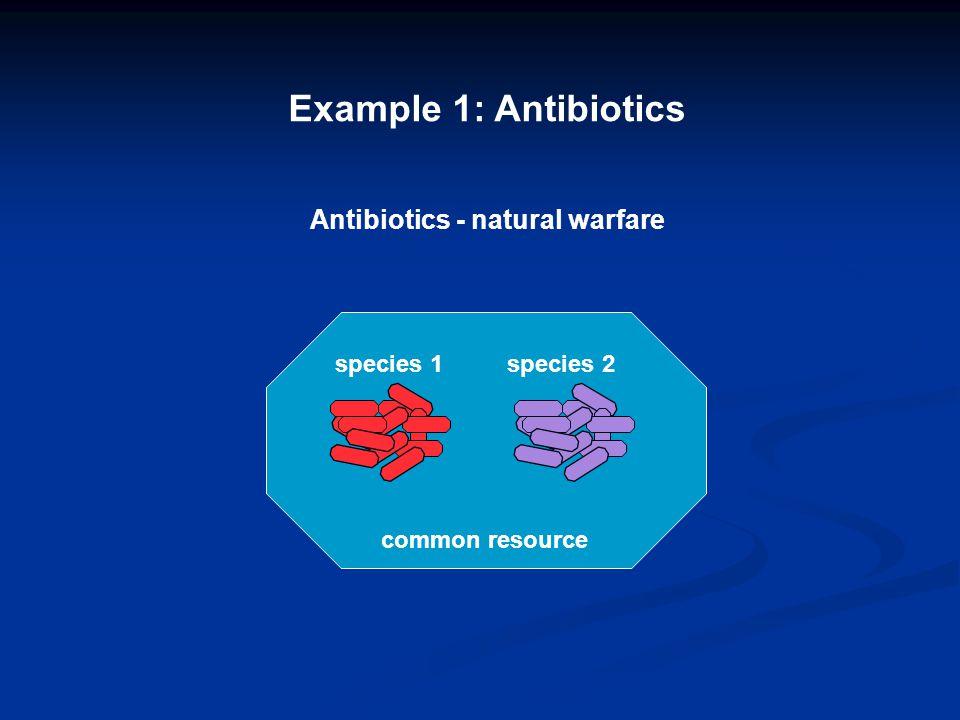 Example 1: Antibiotics Antibiotics - natural warfare common resource species 1species 2