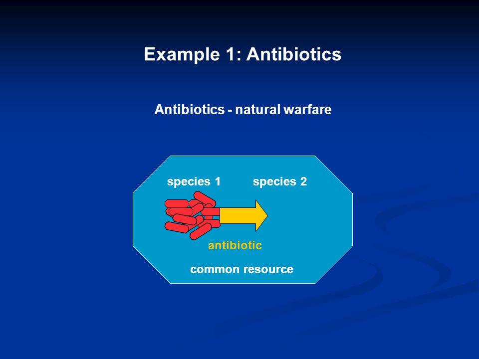 Example 1: Antibiotics Antibiotics - natural warfare common resource species 1species 2 antibiotic
