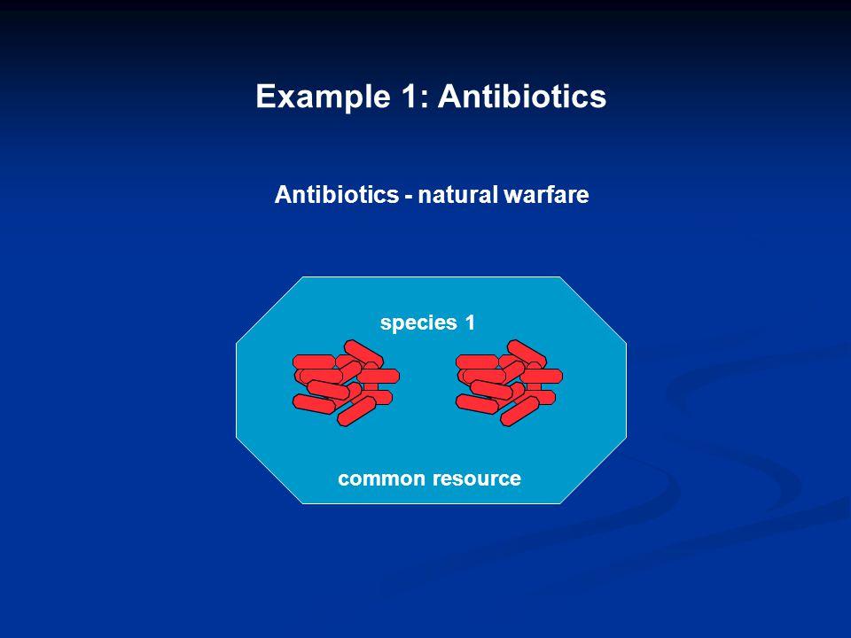 Example 1: Antibiotics Antibiotics - natural warfare common resource species 1