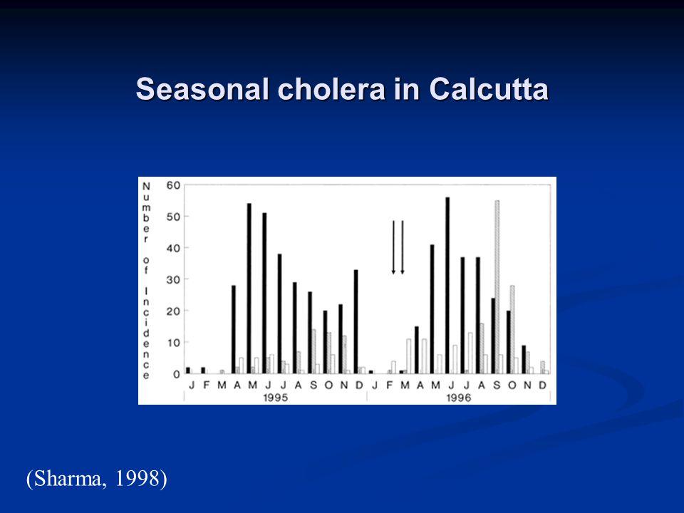 Seasonal cholera in Calcutta (Sharma, 1998)