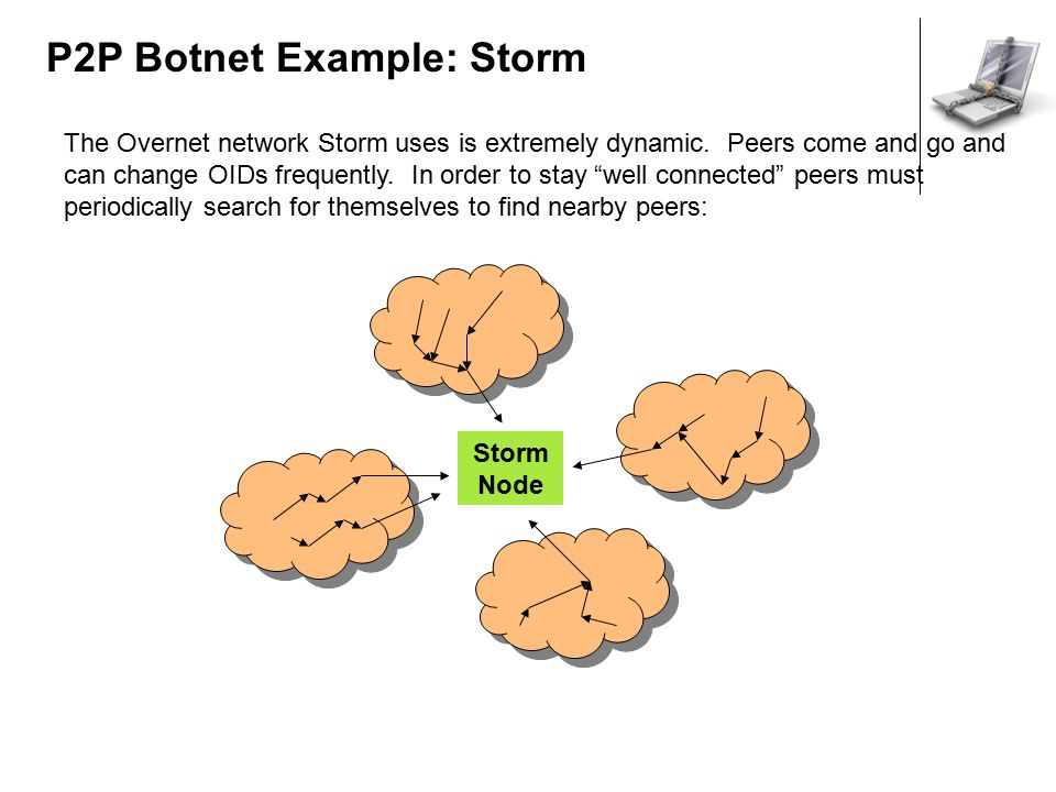 P2P Botnet Example: Storm The Overnet network Storm uses is extremely dynamic.