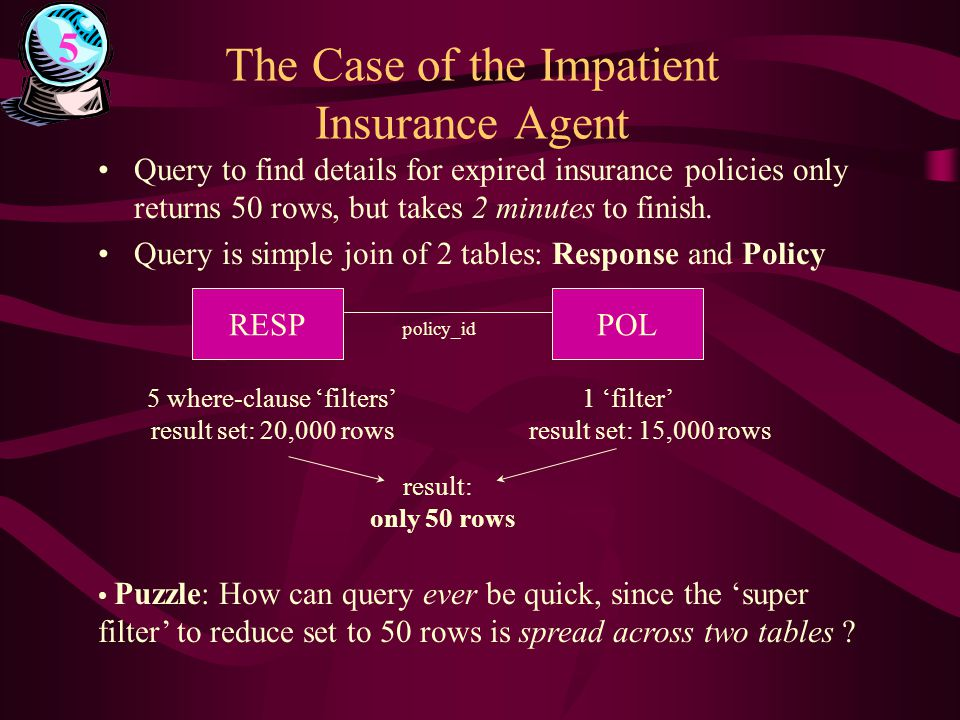 The Case of the Impatient Insurance Agent Query to find details for expired insurance policies only returns 50 rows, but takes 2 minutes to finish.