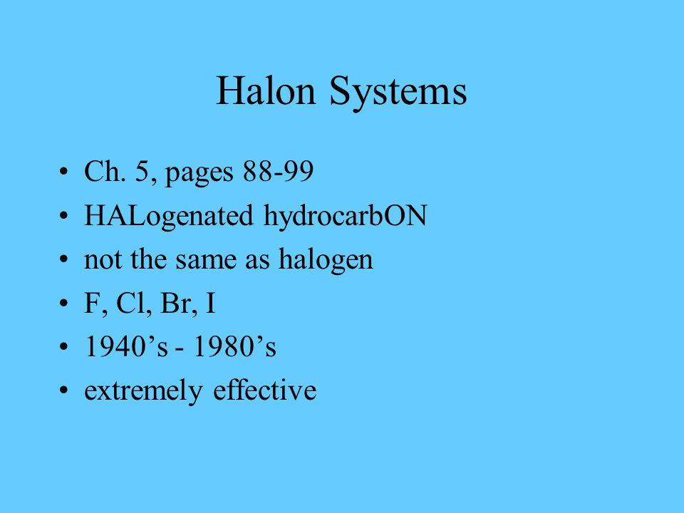 Design of Halon 1301 systems Calculation of quantity (W) W = V x C x A (s) x (100-C)
