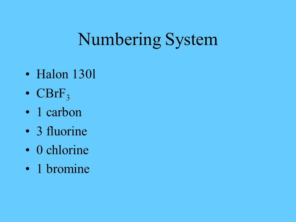Numbering System Halon 130l CBrF 3 1 carbon 3 fluorine 0 chlorine 1 bromine