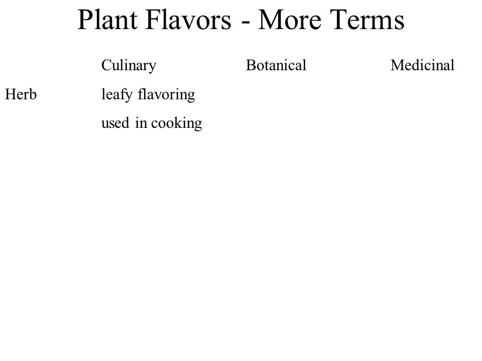 Plant Flavors - More Terms CulinaryBotanicalMedicinal Herbleafy flavoring used in cooking