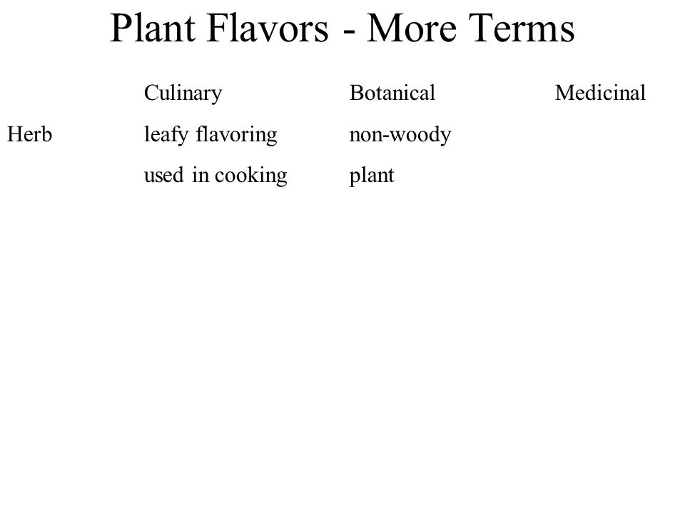 Plant Flavors - More Terms CulinaryBotanicalMedicinal Herbleafy flavoringnon-woody used in cookingplant