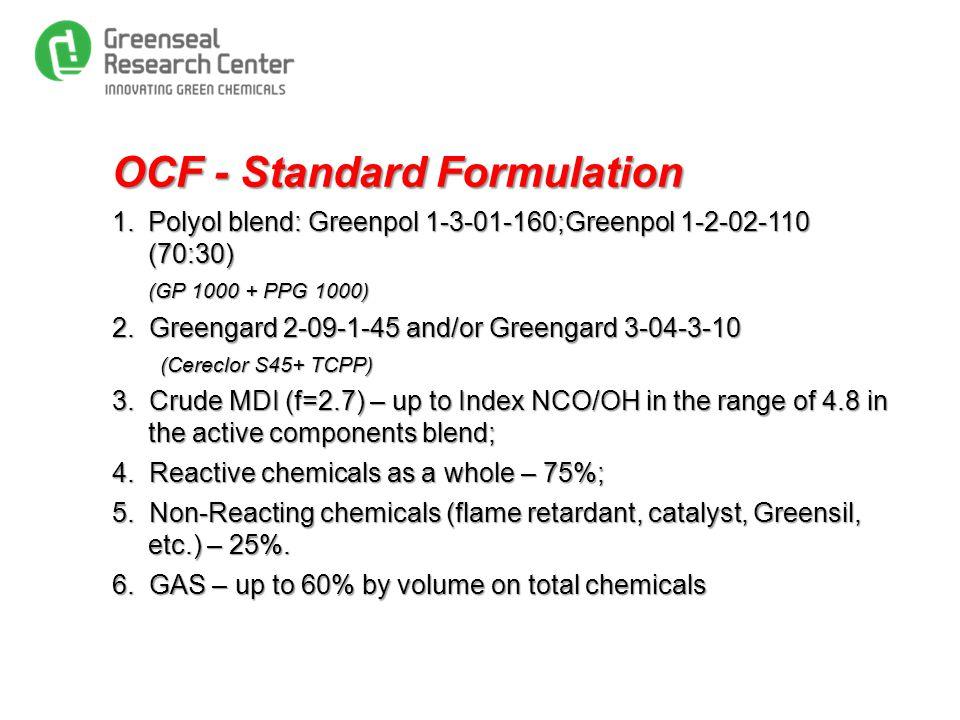 OCF - Standard Formulation 1.Polyol blend: Greenpol 1-3-01-160;Greenpol 1-2-02-110 (70:30) (GP 1000 + PPG 1000) (GP 1000 + PPG 1000) 2.
