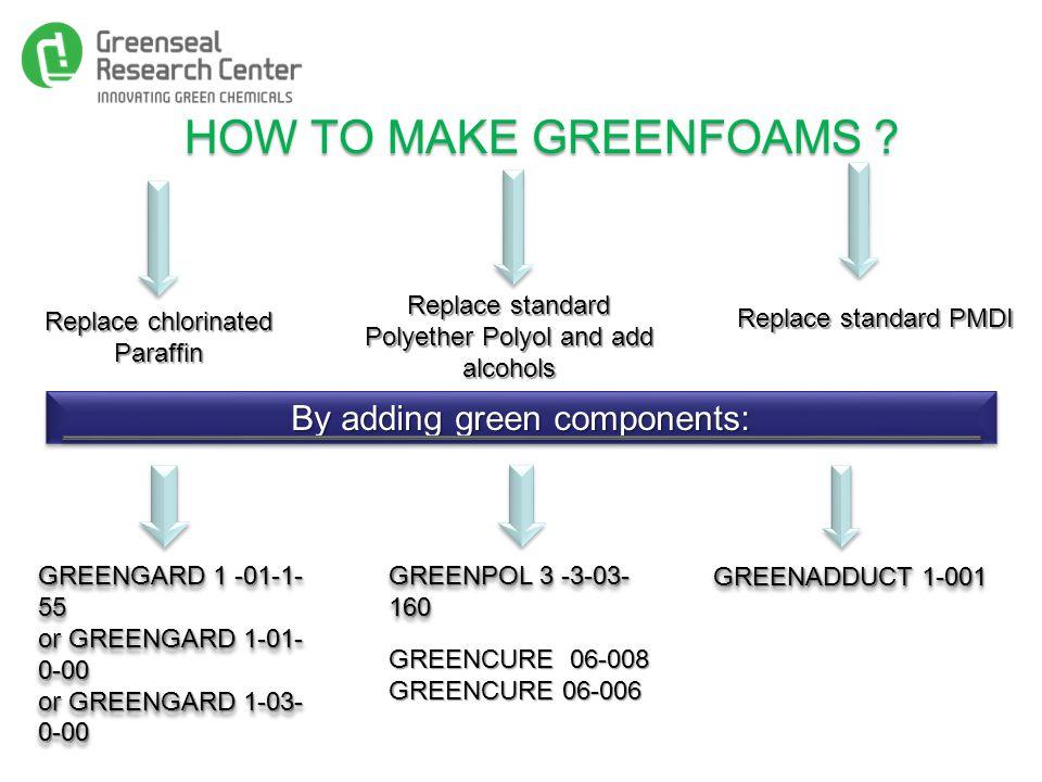 HOW TO MAKE GREENFOAMS .