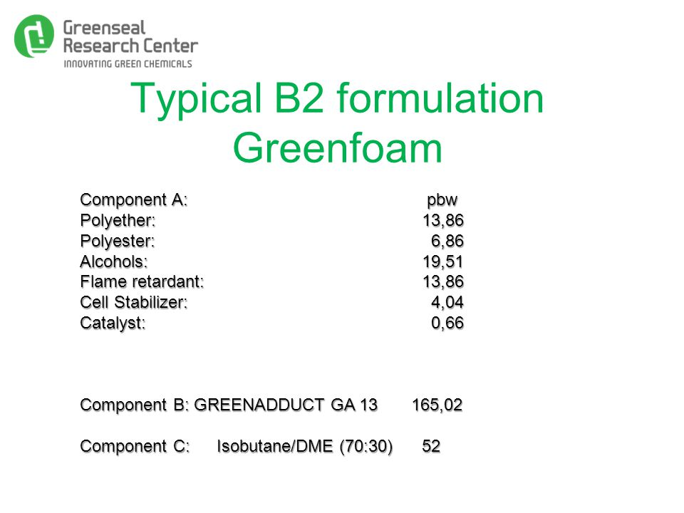 Typical B2 formulation Greenfoam Component A: pbw Polyether:13,86 Polyester: 6,86 Alcohols:19,51 Flame retardant:13,86 Cell Stabilizer: 4,04 Catalyst: 0,66 Component B: GREENADDUCT GA 13 165,02 Component C:Isobutane/DME (70:30)52