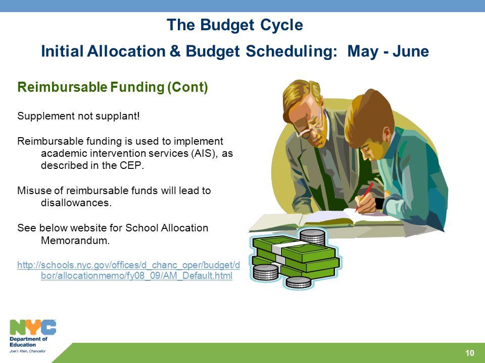 10 Reimbursable Funding (Cont) Supplement not supplant.