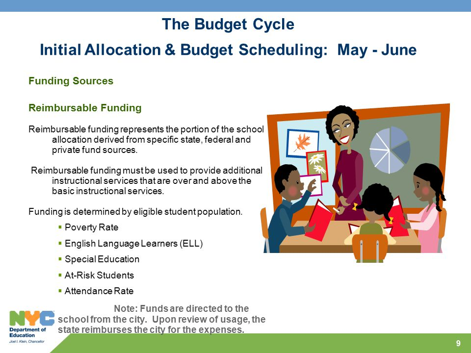 9 Funding Sources Reimbursable Funding Reimbursable funding represents the portion of the school allocation derived from specific state, federal and private fund sources.
