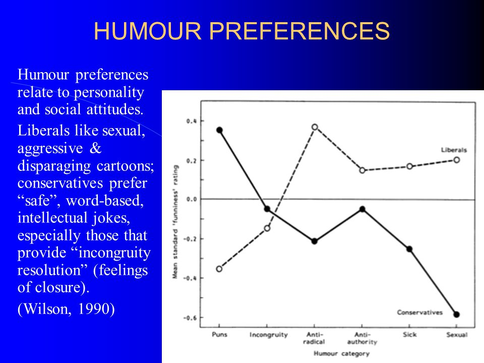 HUMOUR PREFERENCES Humour preferences relate to personality and social attitudes.