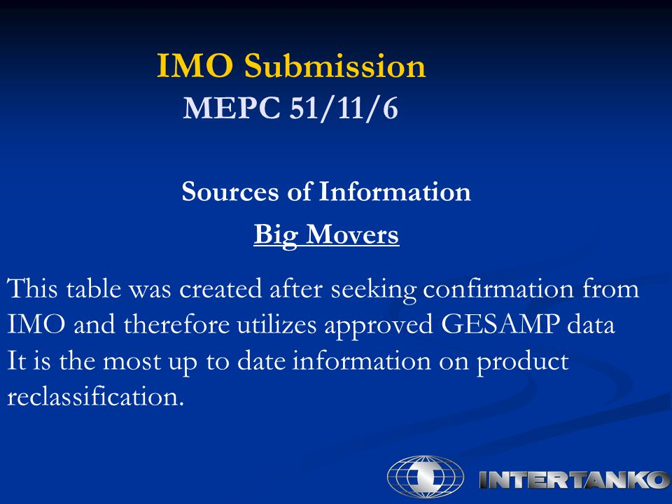 IMO Submission MEPC 51/11/6 Sources of Information Big Movers This table was created after seeking confirmation from IMO and therefore utilizes approved GESAMP data It is the most up to date information on product reclassification.