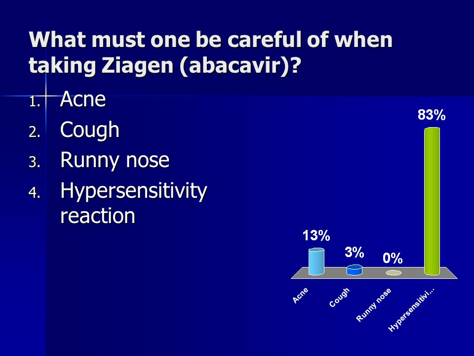 What must one be careful of when taking Ziagen (abacavir).