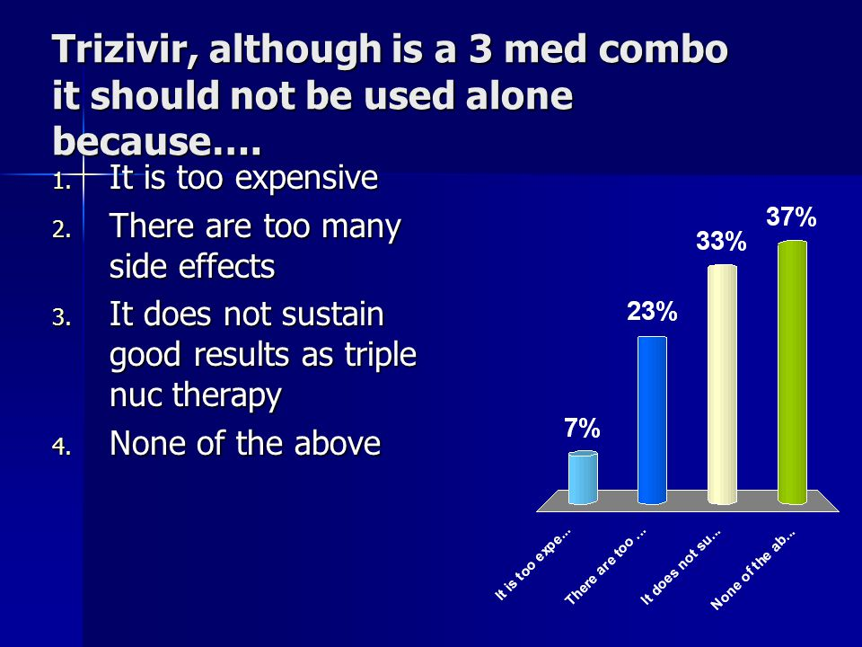 Trizivir, although is a 3 med combo it should not be used alone because….